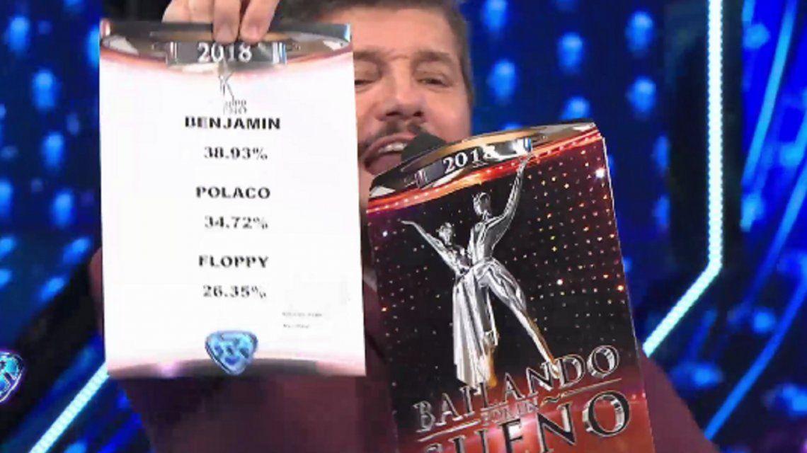 El Polaco, Barby Silenzi y Floppy Tesouro, eliminados del Bailando 2018