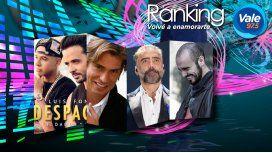 Luis Fonsi y Daddy Yankee llegan al primer puesto del #RankingVale 97.5