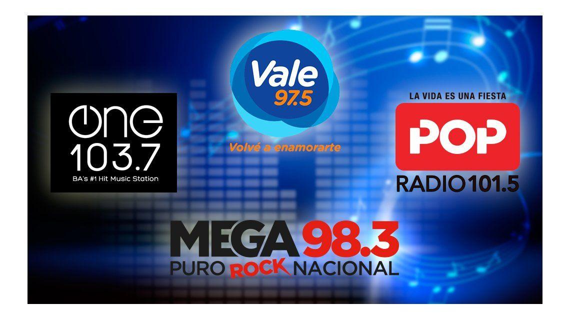 Uno de cada tres oyentes de FM elige escuchar una radio de Indalo Media