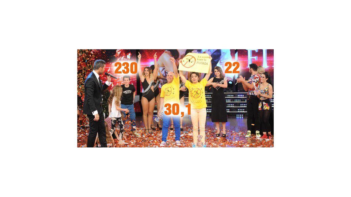 El Bailando 2014 en números