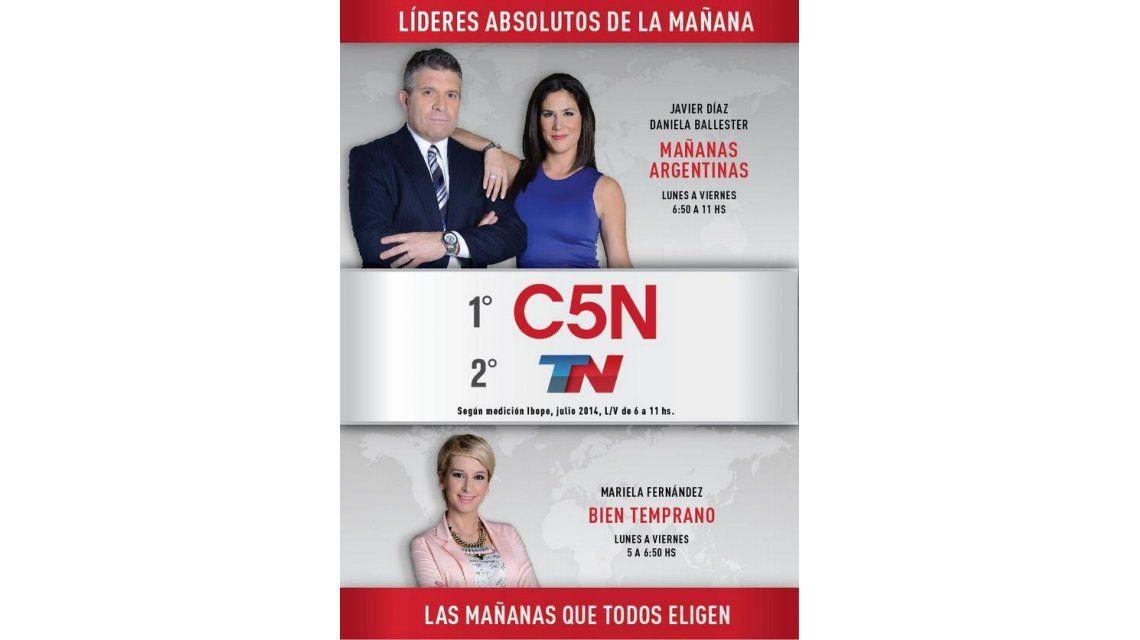 Bien temprano y  Mañanas argentinas lideran el rating de las noticias