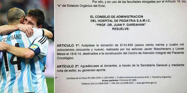 Grandes dentro y fuera de la cancha: Lionel Messi y Javier Mascherano donaron 135 mil pesos al hospital Garrahan