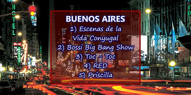 ¿Quién gana en Buenos Aires?