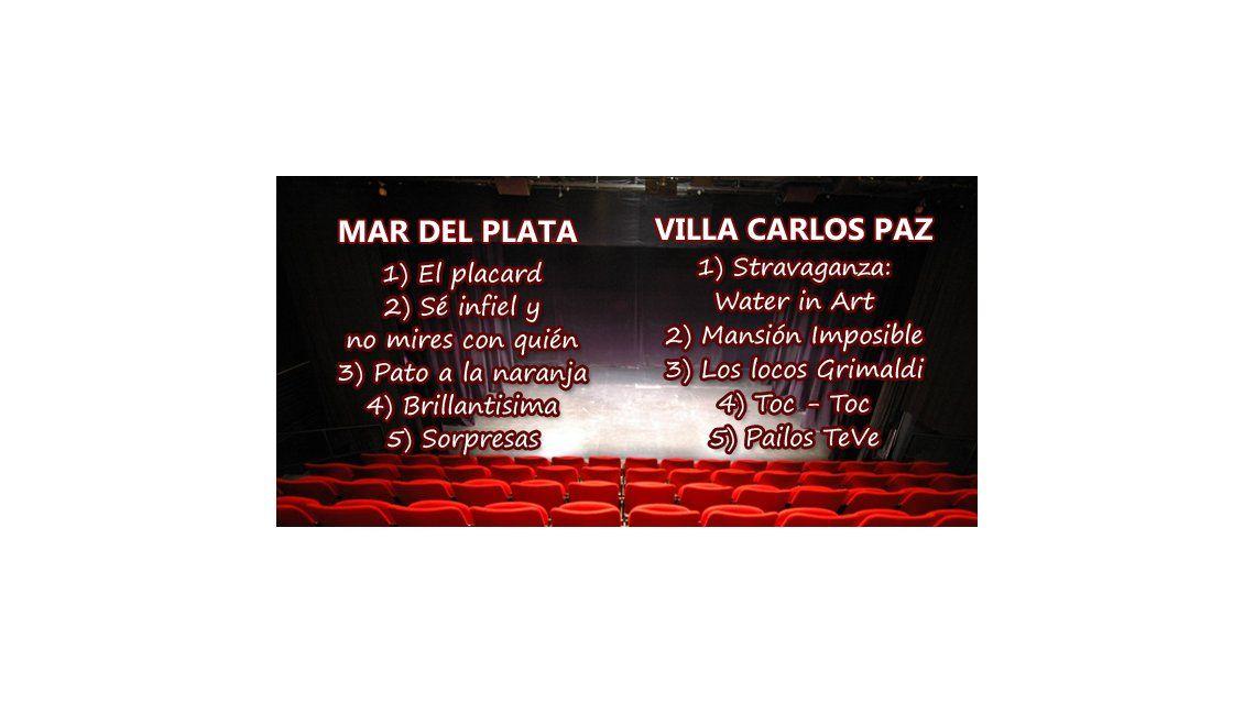 Guerra de boleterías: ¿Quién gana en Mar del Plata y Villa Carlos Paz?