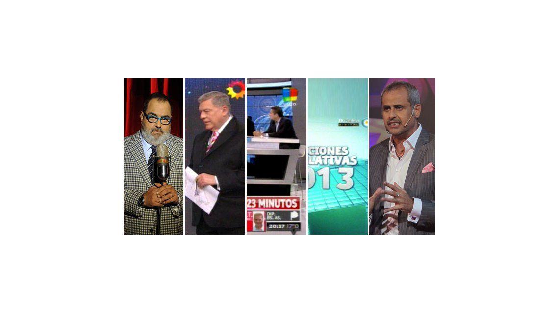 Telefe lidera la noche con cine y El Trece es el canal más visto con las elecciones