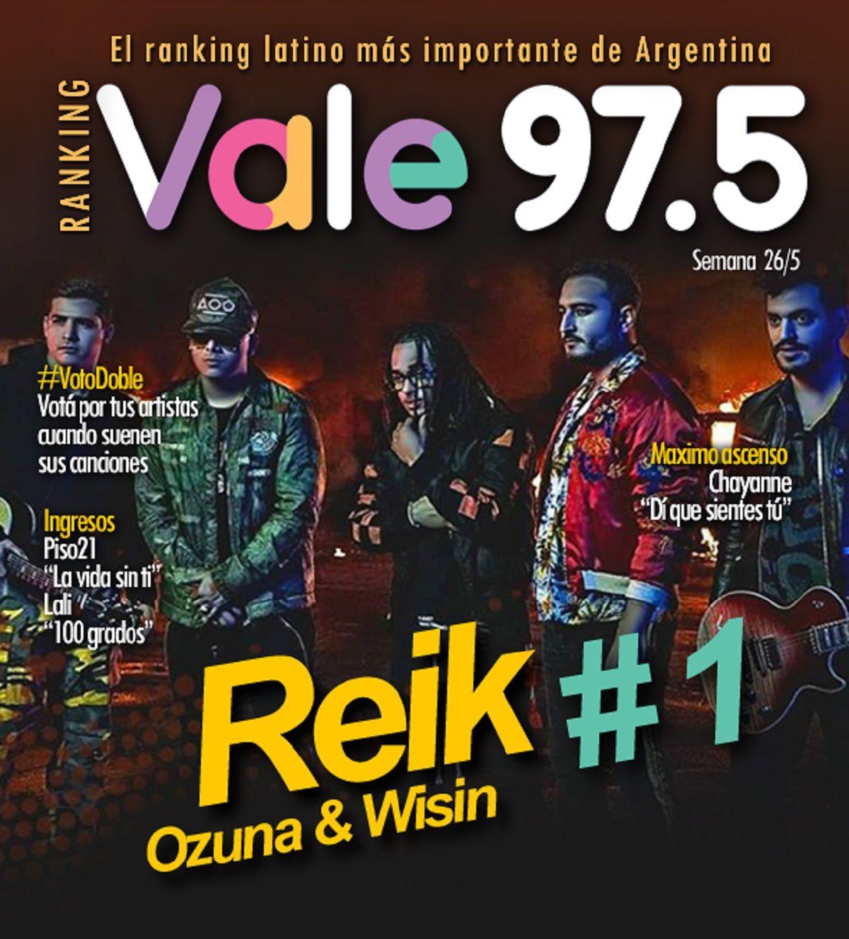 Reik, Ozuna y Wisin siguen en la cima del Ranking Vale