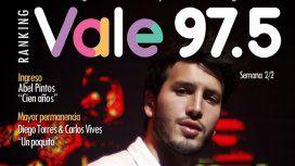 Sebastián Yatra sigue en la cima del Ranking Vale